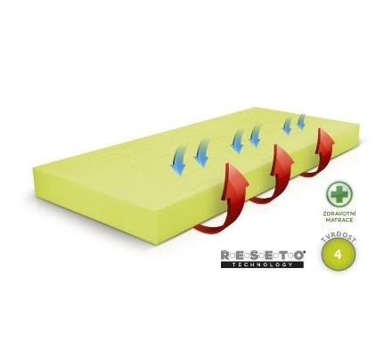 Luxusni zdravotní matrace Řešeto - Blok
