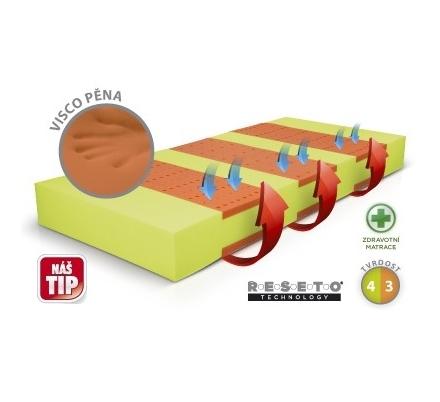 Luxusni zdravotní matrace Řešeto - Kombi