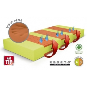 Luxusni zdravotní matrace Řešeto - Kombi , Rozměr matrace 80x190 cm