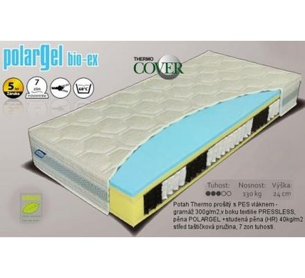Pružinová matrace PolarGel bio-ex